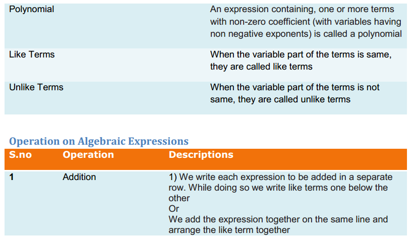 Algebraic Expressions and Identities Formulas Class 8 Q3