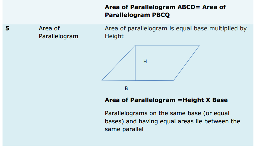 Areas of Parallelograms and Triangles Formulas for Class 9 Q3