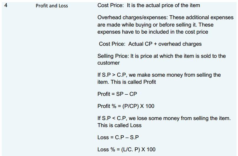 Comparing Quantities Formulas Class 8 Q3