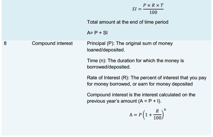 Comparing Quantities Formulas Class 8 Q6