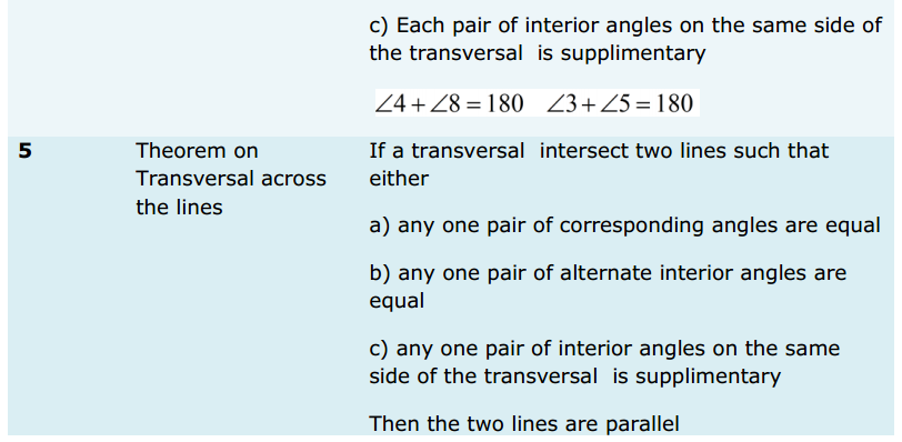 Lines and Angles Formulas for Class 9 Q5