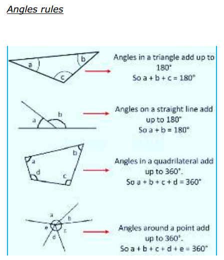 Lines and Angles Formulas for Class 9 Q7