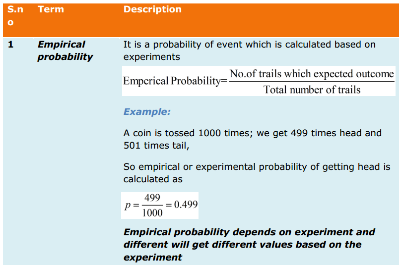 Probability Formulas for Class 9 Q1