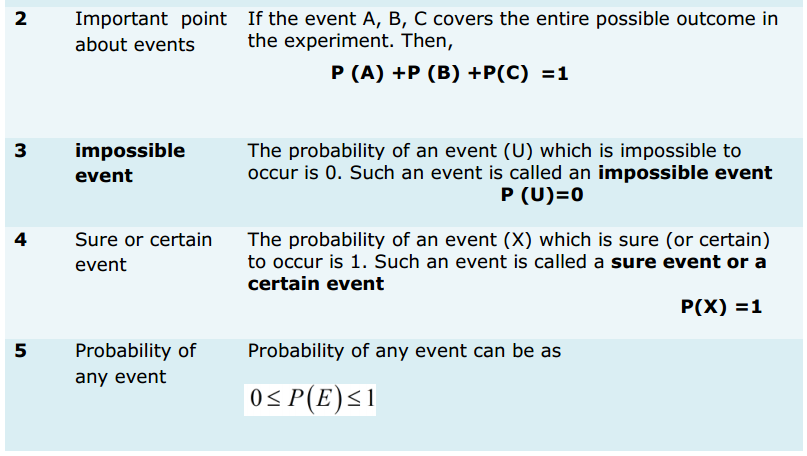 Probability Formulas for Class 9 Q2