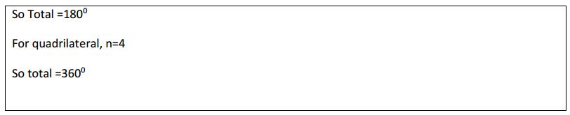 Understanding Quadrilaterals Formulas for Class 8 Q3