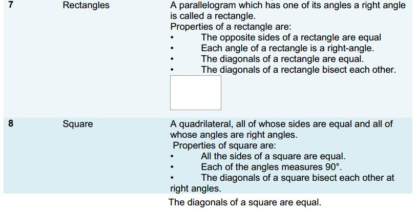 Understanding Quadrilaterals Formulas for Class 8 Q9