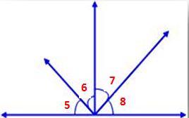 Geometric Terms 2