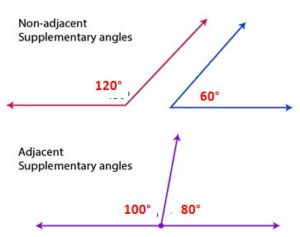 Supplementary-angles-non-adjacent