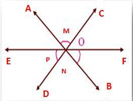 Vertically Opposite Angles 2
