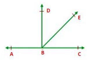 sum-of-adjacent-angles