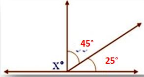 supplementary angles 2