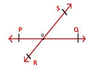 vertically opposite angles