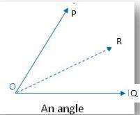Angle Symmetry