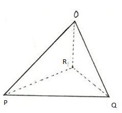 Tetrahedron pyramid