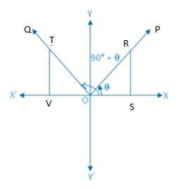 Trigonometrical Ratios 1