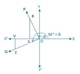 Trigonometrical Ratios 2