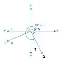 Trigonometrical Ratios 3