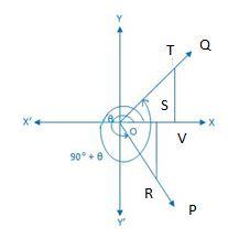 Trigonometrical Ratios 4