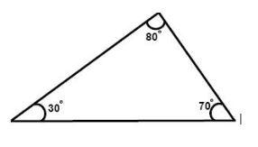 Triangle.Acute Angled triangle. image5