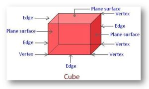 cube solid figures