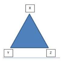 traingle symbol