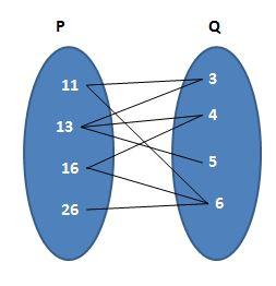 Math Relation Worksheet Solved Examples