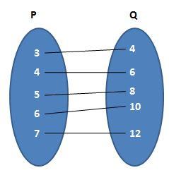 Math Relation Worksheet problems