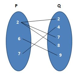 Math Relation Worksheet