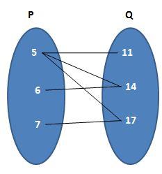 Math Relation Worksheets